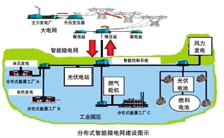 湖南工业自动化